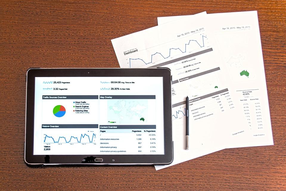 analytics measurement