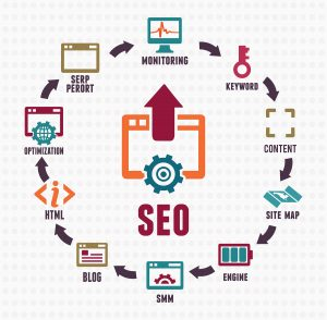 SEO marketing is essential for your business during COVID-19